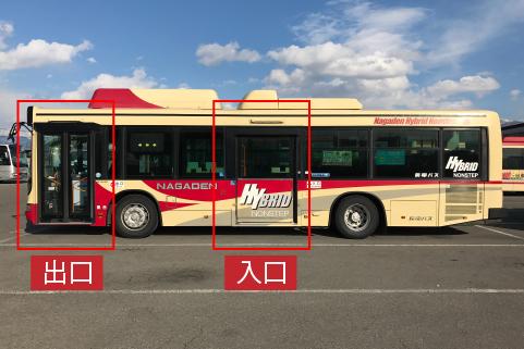 バスの乗り方ご案内 | 長電バス...