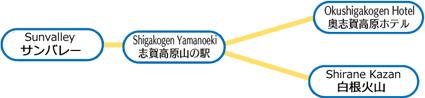 Shiga Kogen ALLDAY ticket release point