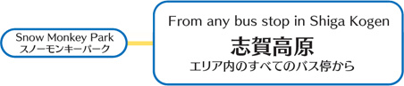Shiga Kogen Snow monkey BUS ticket release point