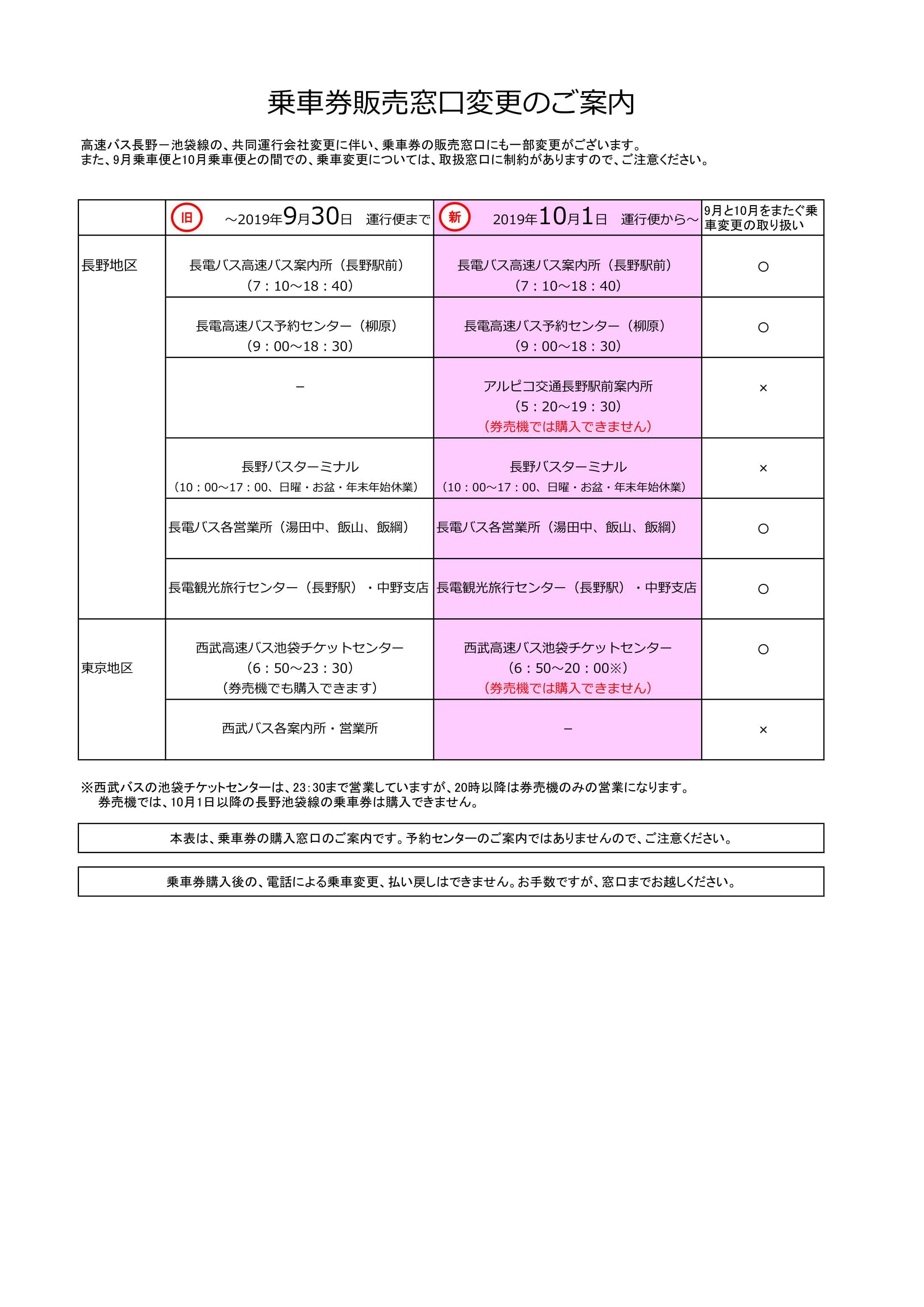 池袋線変更張り紙(長電バス)-1.jpg