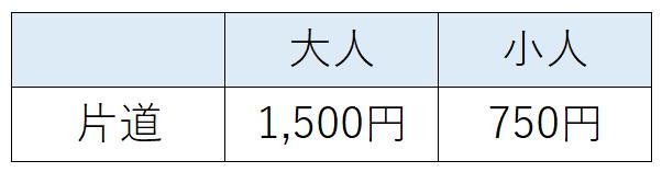 野沢 運賃.png